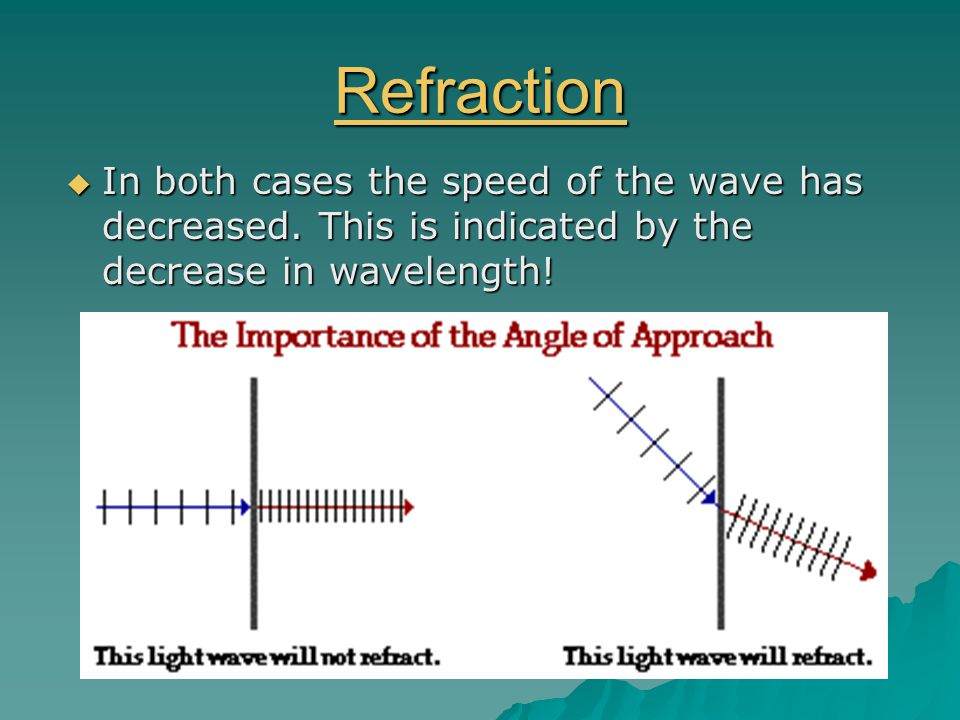 Ex: Solution The index of 1.66 is Flint Glass To find the angle of refraction use Snell's Law.