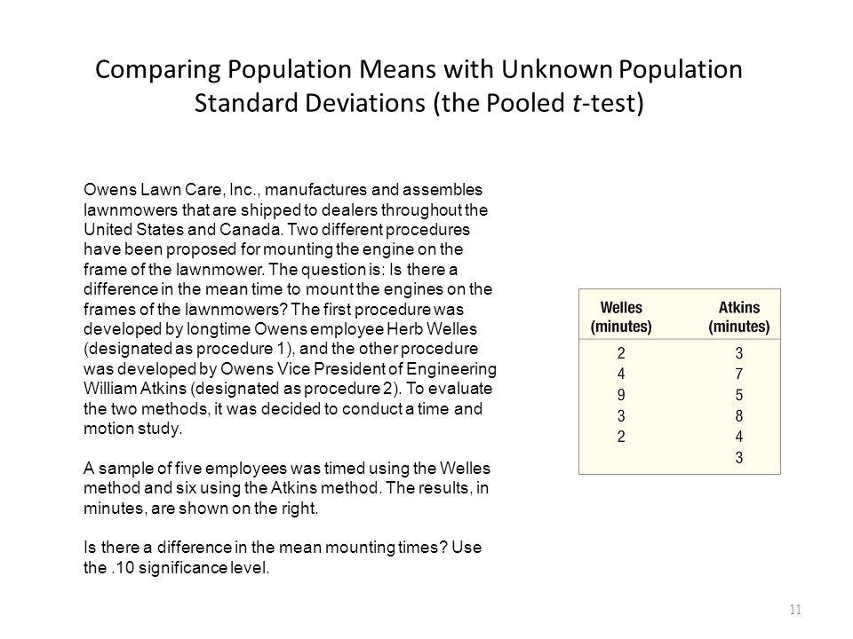 Comparing Population Means with Unknown Population Standard Deviations (the Pooled t-test) 11 Owens Lawn Care, Inc., manufactures and assembles lawnmo