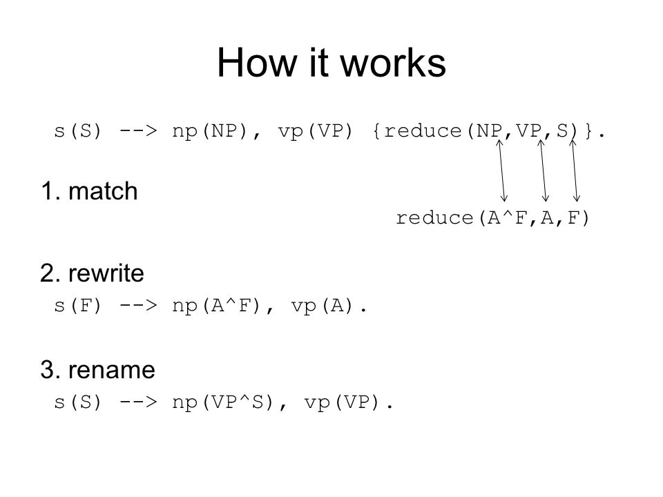 How it works s(S) --> np(NP), vp(VP) {reduce(NP,VP,S)}.