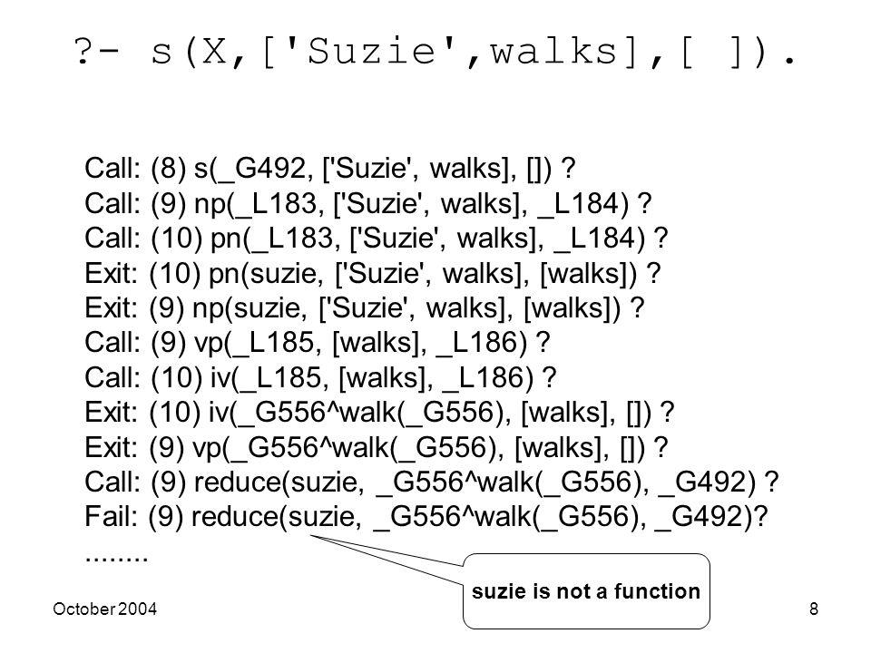 October 20048 ?- s(X,['Suzie',walks],[ ]). Call: (8) s(_G492, ['Suzie', walks], []) ? Call: (9) np(_L183, ['Suzie', walks], _L184) ? Call: (10) pn(_L1