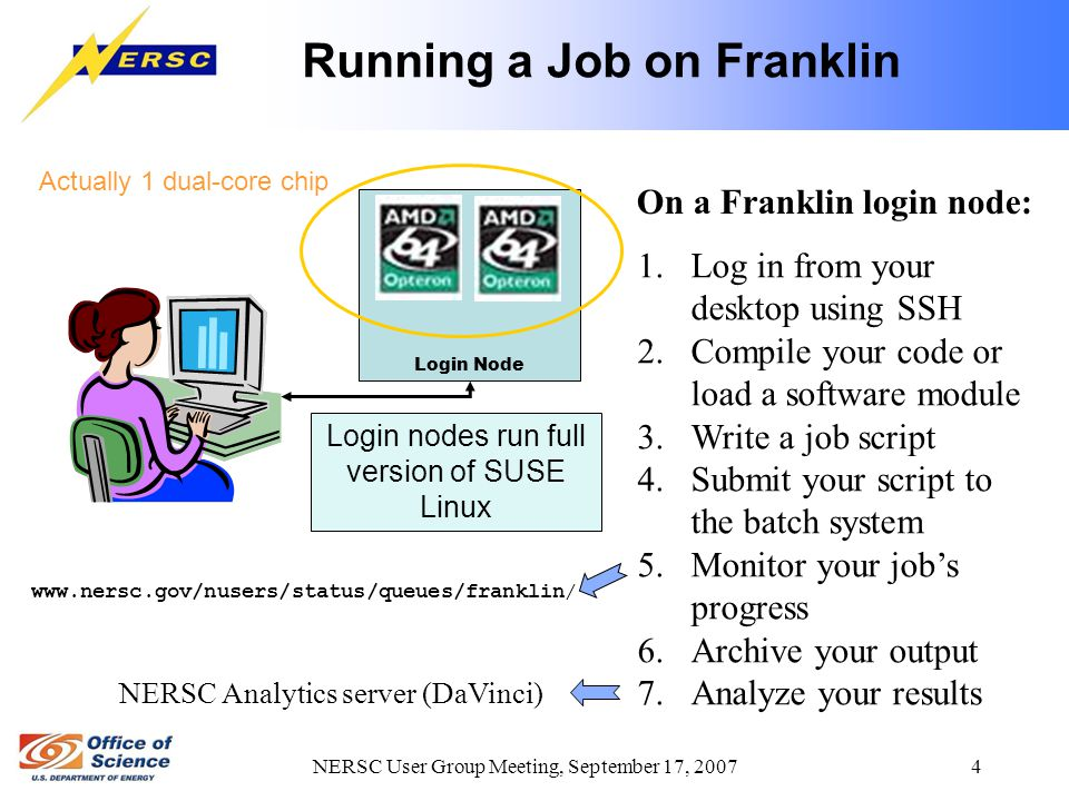 NERSC User Group Meeting, September 17, 2007 4 Running a Job on Franklin Login Node Actually 1 dual-core chip 1.Log in from your desktop using SSH 2.C