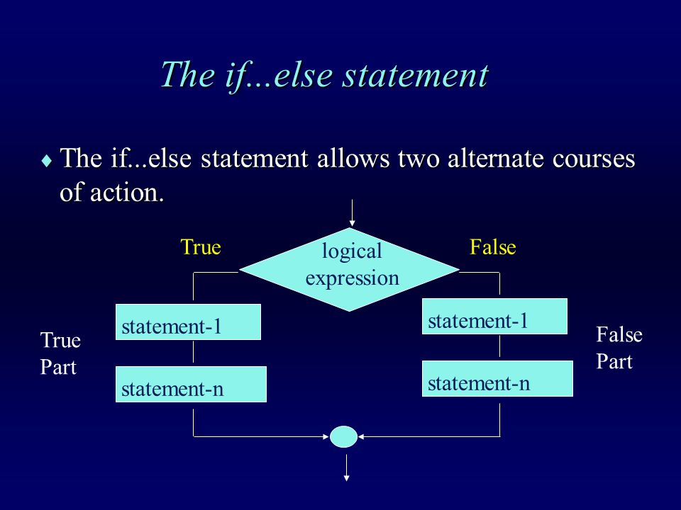 The if...else statement  The if...else statement allows two alternate courses of action.