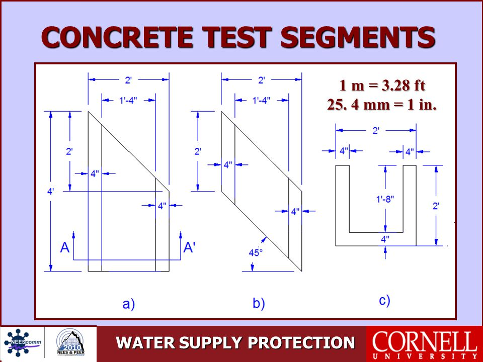 WATER SUPPLY PROTECTION CONCRETE TEST SEGMENTS 1 m = 3.28 ft mm = 1 in.