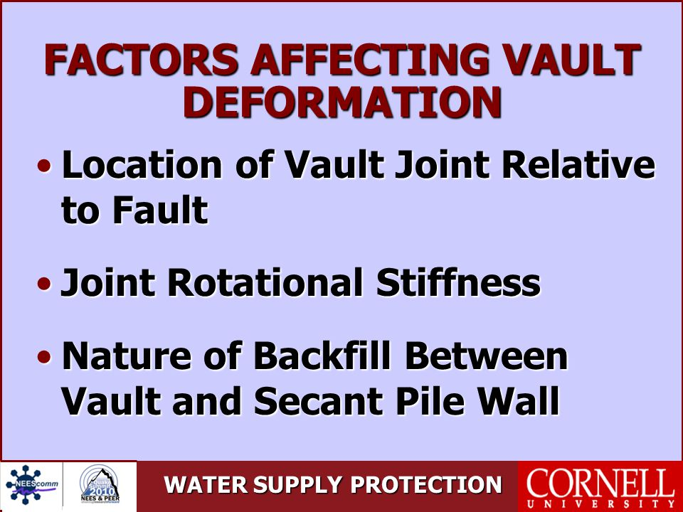 WATER SUPPLY PROTECTION FACTORS AFFECTING VAULT DEFORMATION Location of Vault Joint Relative to FaultLocation of Vault Joint Relative to Fault Joint Rotational StiffnessJoint Rotational Stiffness Nature of Backfill Between Vault and Secant Pile WallNature of Backfill Between Vault and Secant Pile Wall