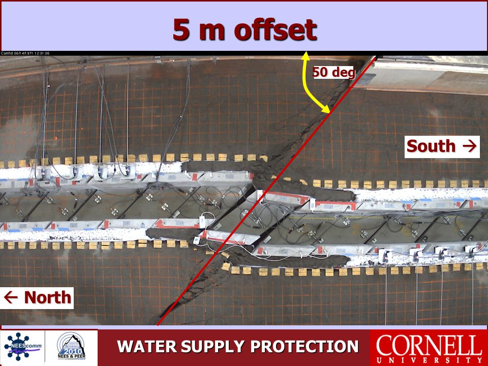 WATER SUPPLY PROTECTION 5 m offset South   North 50 deg