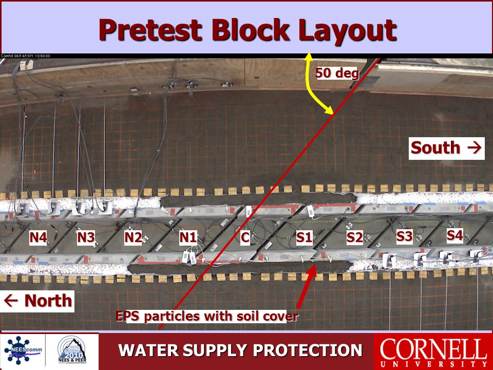 WATER SUPPLY PROTECTION Pretest Block Layout South   North N4 N3N2N1S1 S2 S3 S4 50 deg EPS particles with soil cover C