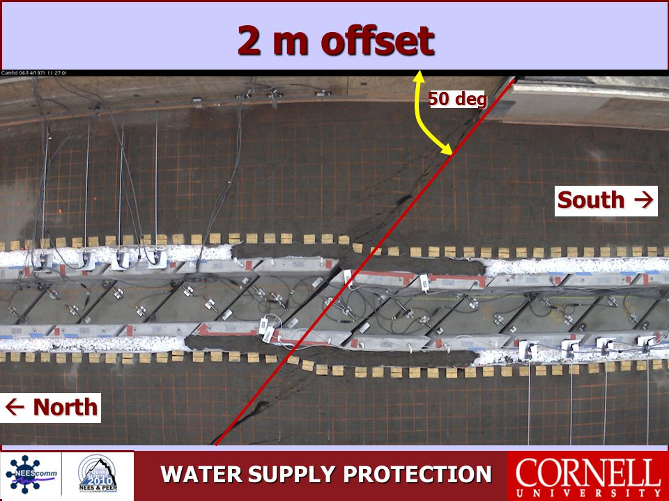 WATER SUPPLY PROTECTION 2 m offset South   North 50 deg