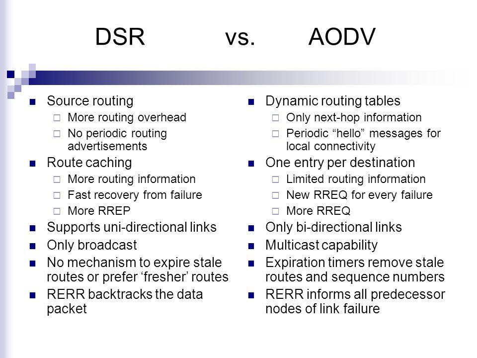 DSR vs.