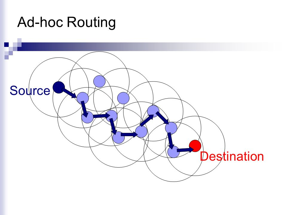 Ad-hoc Routing Challenges Correct and efficient route establishment between a pair of nodes so that messages may be delivered in a timely manner.