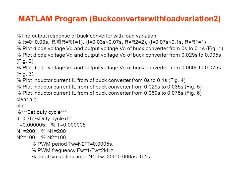 MATLAM Program (Buckconverterwithloadvariation2) %The output response of buck converter with load variation % (t=0~0.03s, 負載 R=R1=1), (t=0.03s~0.07s,