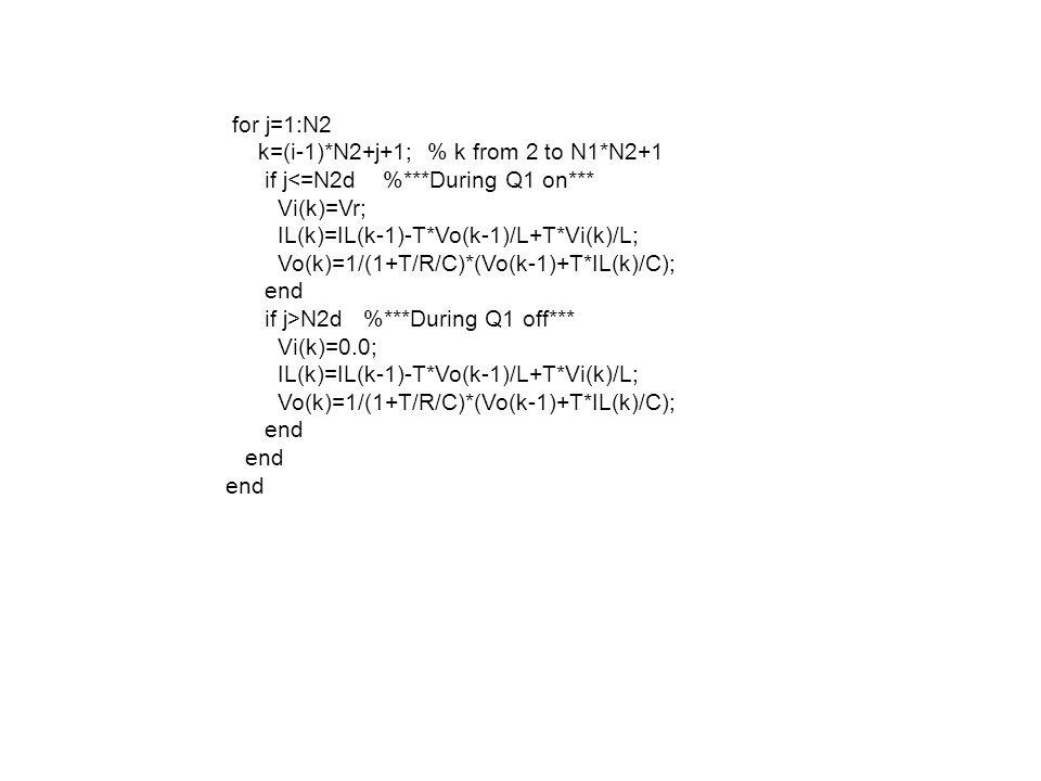 for j=1:N2 k=(i-1)*N2+j+1; % k from 2 to N1*N2+1 if j<=N2d %***During Q1 on*** Vi(k)=Vr; IL(k)=IL(k-1)-T*Vo(k-1)/L+T*Vi(k)/L; Vo(k)=1/(1+T/R/C)*(Vo(k-