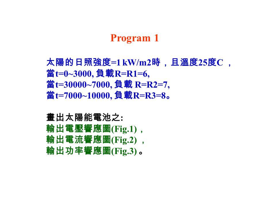 Program 1 太陽的日照強度 =1 kW/m2 時,且溫度 25 度 C , 當 t=0~3000, 負載 R=R1=6, 當 t=30000~7000, 負載 R=R2=7, 當 t=7000~10000, 負載 R=R3=8 。 畫出太陽能電池之 : 輸出電壓響應圖 (Fig.1) , 輸