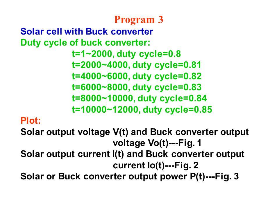 Program 3 Solar cell with Buck converter Duty cycle of buck converter: t=1~2000, duty cycle=0.8 t=2000~4000, duty cycle=0.81 t=4000~6000, duty cycle=0