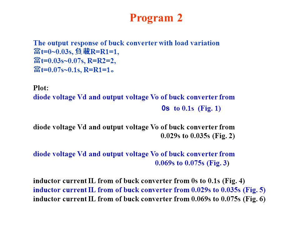 Program 2 The output response of buck converter with load variation 當 t=0~0.03s, 負載 R=R1=1, 當 t=0.03s~0.07s, R=R2=2, 當 t=0.07s~0.1s, R=R1=1 。 Plot: di
