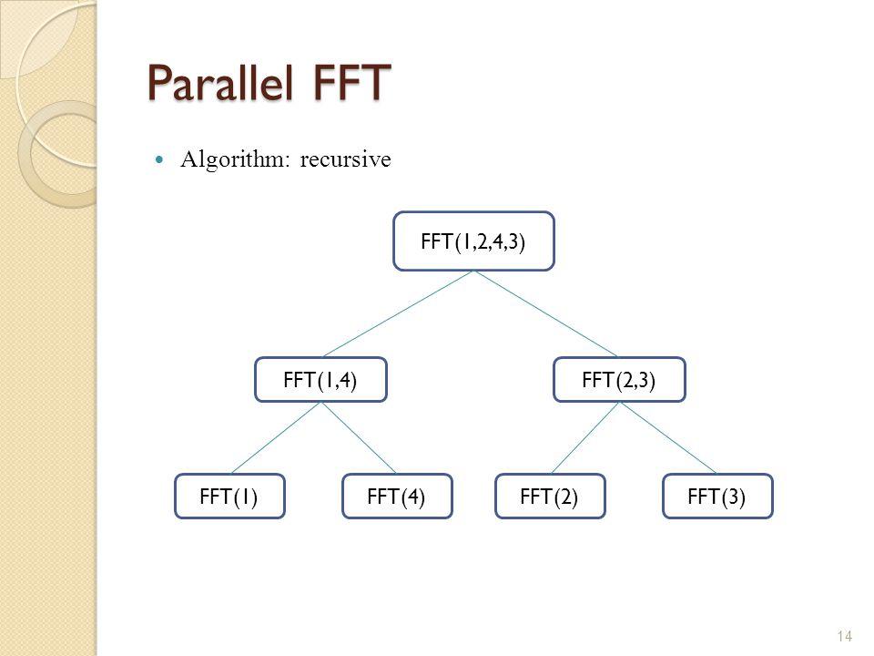 Parallel FFT Algorithm: recursive 14 FFT(1,2,4,3) FFT(1,4) FFT(1) FFT(2,3) FFT(4)FFT(3)FFT(2)