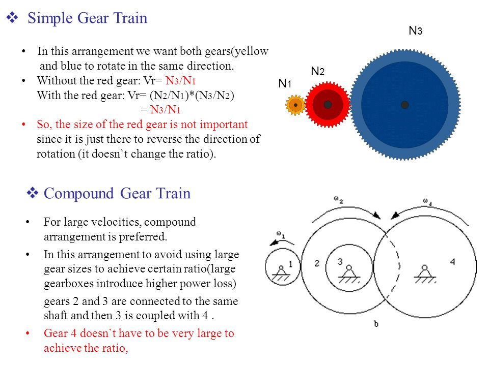  Compound Gear Train For large velocities, compound arrangement is preferred. In this arrangement to avoid using large gear sizes to achieve certain