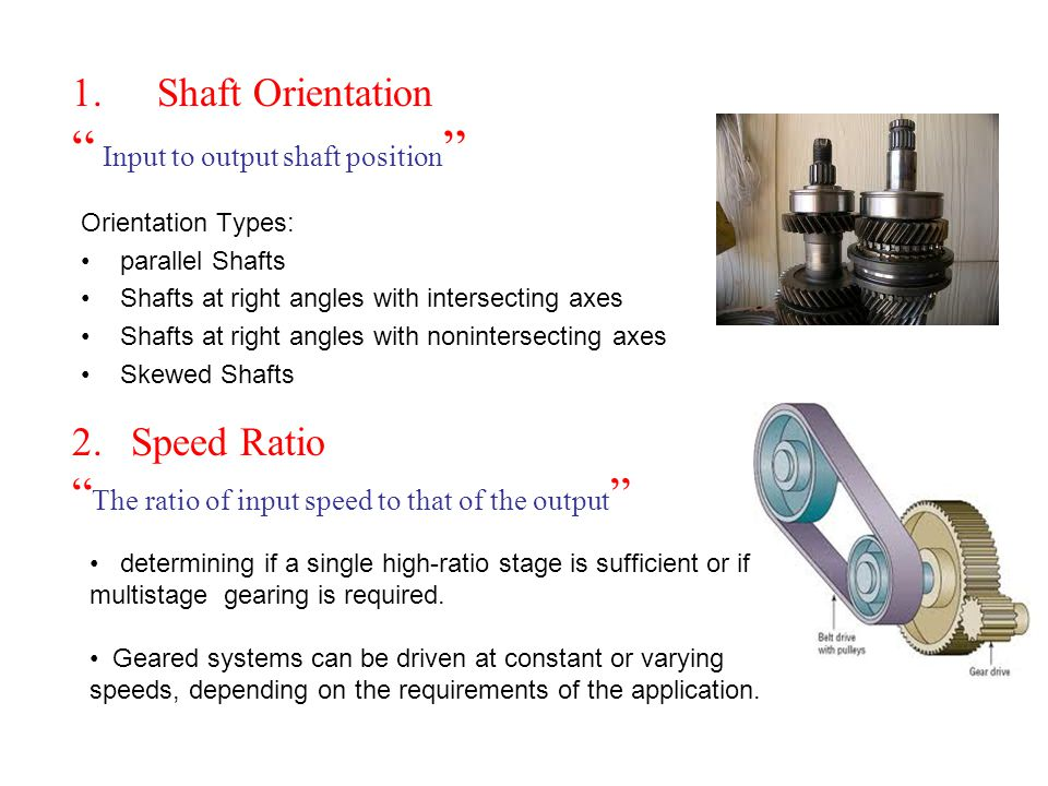 Orientation Types: parallel Shafts Shafts at right angles with intersecting axes Shafts at right angles with nonintersecting axes Skewed Shafts 1.Shaf