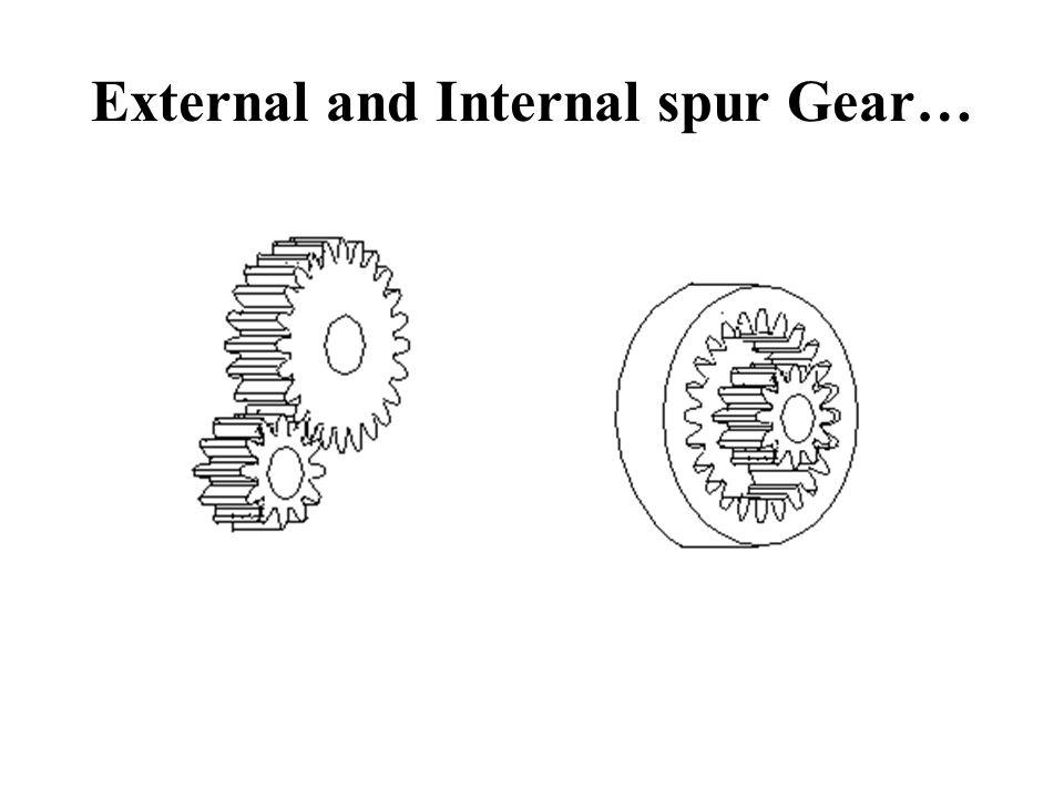External and Internal spur Gear…