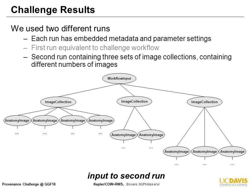 Provenance Challenge @ GGF18 Kepler/COW+RWS, Kepler/COW+RWS, Bowers, McPhiilips et al. Challenge Results WorkflowInput ImageCollection AnatomyImage in