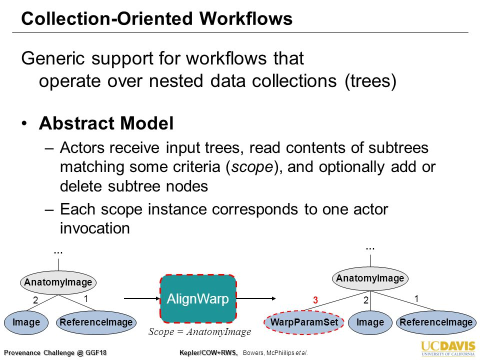 Provenance Challenge @ GGF18 Kepler/COW+RWS, Kepler/COW+RWS, Bowers, McPhiilips et al. Collection-Oriented Workflows Generic support for workflows tha
