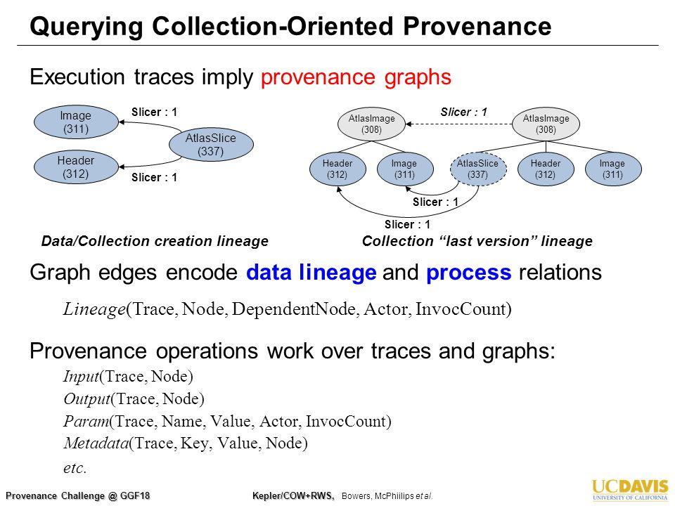 Provenance Challenge @ GGF18 Kepler/COW+RWS, Kepler/COW+RWS, Bowers, McPhiilips et al. Execution traces imply provenance graphs Graph edges encode dat