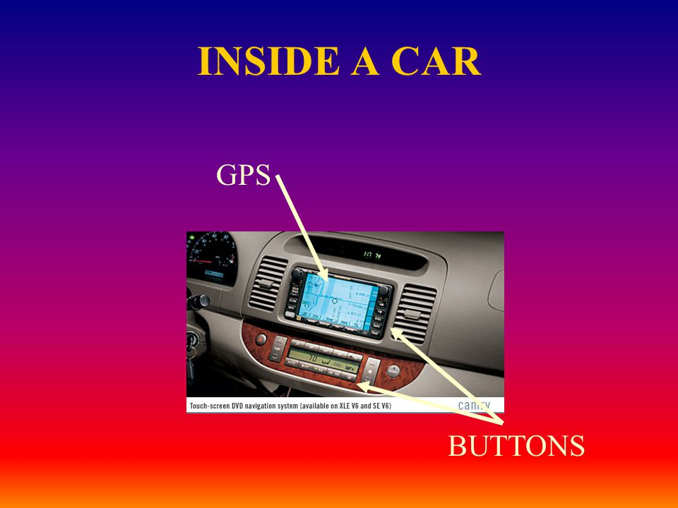 INSIDE A CAR GPS BUTTONS