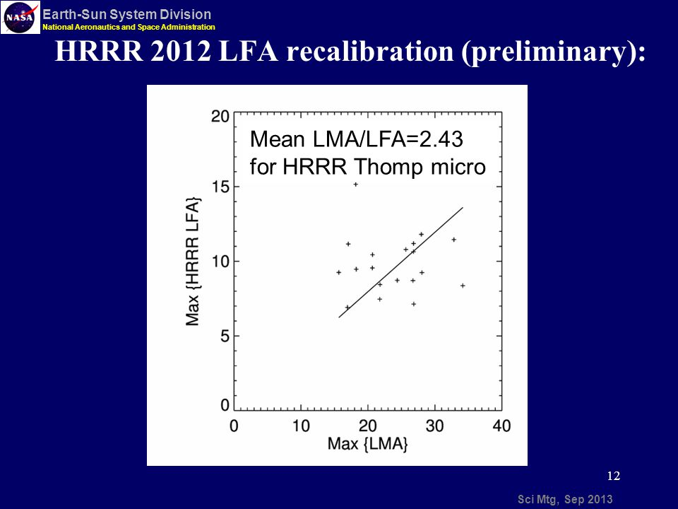 12 Sci Mtg, Sep 2013 Earth-Sun System Division National Aeronautics and Space Administration HRRR 2012 LFA recalibration (preliminary): Mean LMA/LFA=2.43 for HRRR Thomp micro