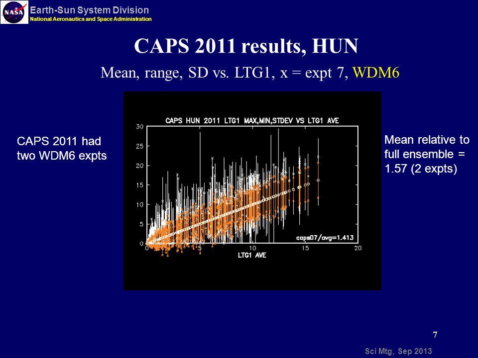 18 Sci Mtg, Sep 2013 Earth-Sun System Division National Aeronautics and Space Administration Future Work: 1.