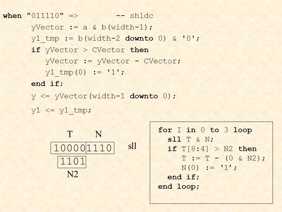when 011110 =>-- shldc yVector := a & b(width-1); y1_tmp := b(width-2 downto 0) & 0 ; if yVector > CVector then yVector := yVector - CVector; y1_tmp(0) := 1 ; end if; for I in 0 to 3 loop sll T & N; if T[8:4] > N2 then T := T - (0 & N2); N(0) := '1'; end if; end loop; 100001110 1101 sll TN N2 y <= yVector(width-1 downto 0); y1 <= y1_tmp;