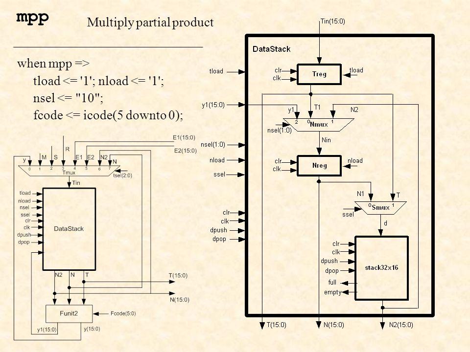 Minmax.whp \MIN MAX : MIN( n1 n2 -- min ) OVER OVER >\ n1 n2 f IF\ n1 n2 SWAP\ n2 n1 THEN DROP ;\ min : MAX( n1 n2 -- max ) OVER OVER <\ n1 n2 f IF\ n1 n2 NIP\ n2 ELSE DROP\ n1 THEN ; : main( -- ) BEGIN waitB4 S@ DUP DIG.