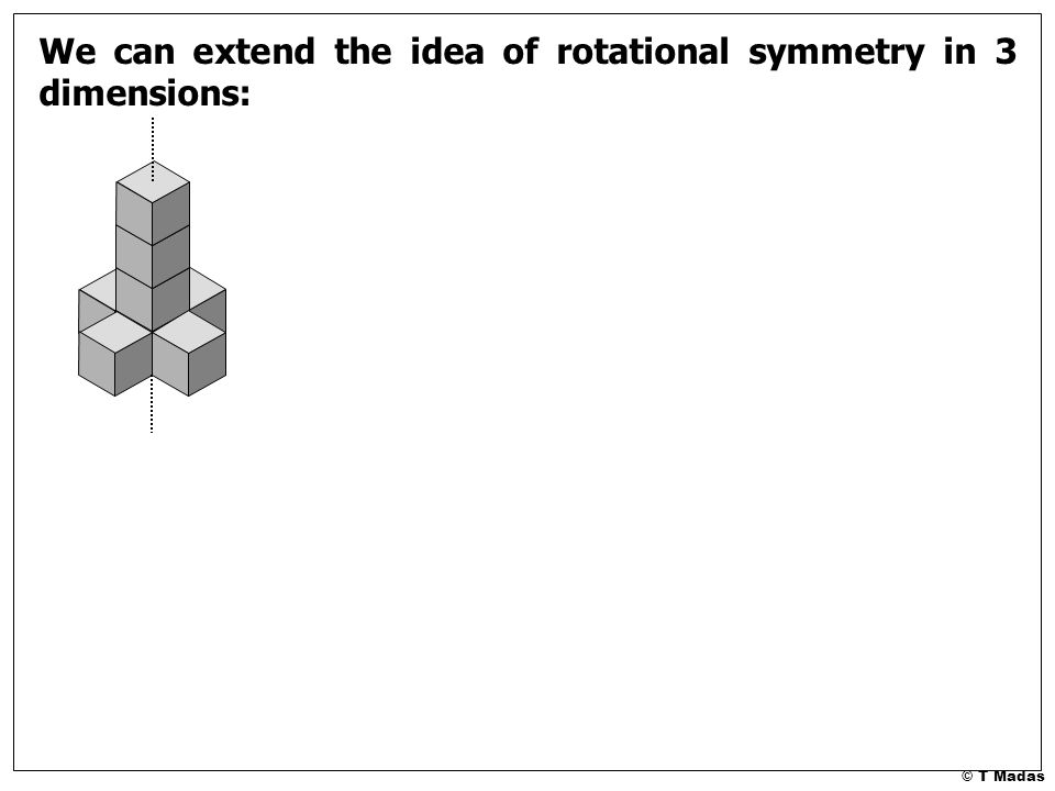 We can extend the idea of rotational symmetry in 3 dimensions: