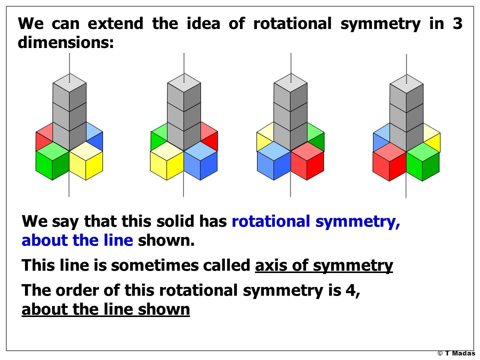 We can extend the idea of rotational symmetry in 3 dimensions: We say that this solid has rotational symmetry, about the line shown.