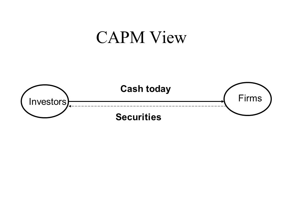 Results Firms issue securities and investors hold them.