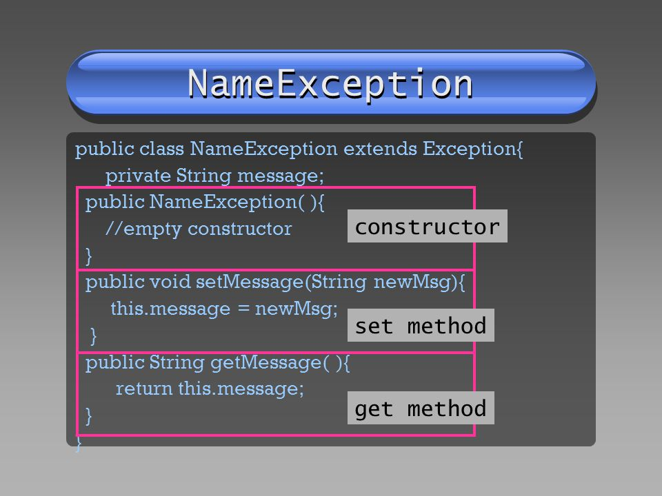 NameException public class NameException extends Exception{ private String message; public NameException( ){ //empty constructor } public void setMessage(String newMsg){ this.message = newMsg; } public String getMessage( ){ return this.message; } } constructor set method get method