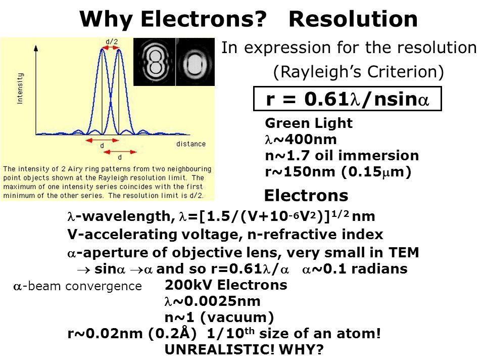 Why Electrons? Resolution -wavelength, =[1.5/(V+10 -6 V 2 )] 1/2 nm V-accelerating voltage, n-refractive index -aperture of objective lens, very smal