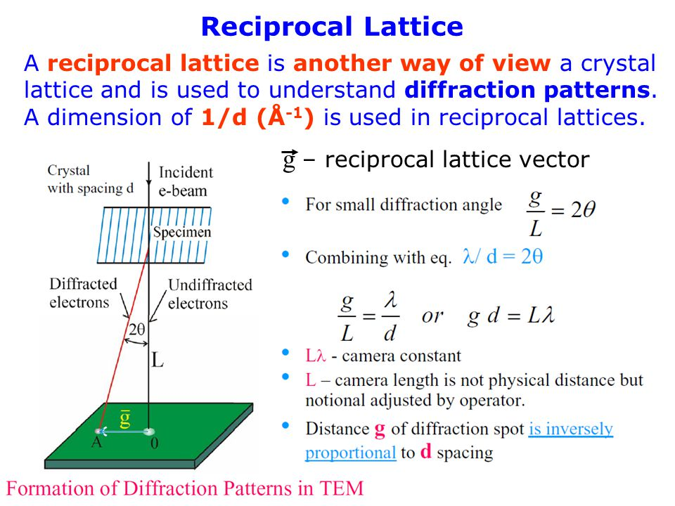 Reciprocal Lattice A reciprocal lattice is another way of view a crystal lattice and is used to understand diffraction patterns. A dimension of 1/d (Å