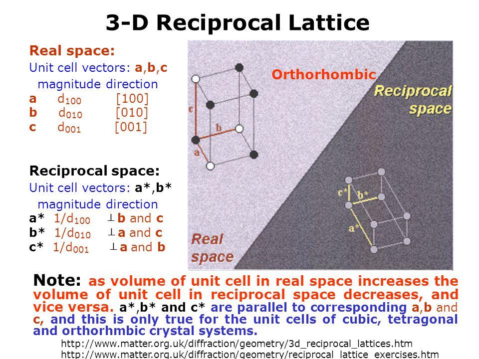 3-D Reciprocal Lattice Real space: Unit cell vectors: a,b,c magnitude direction a d 100 [100] b d 010 [010] c d 001 [001] Reciprocal space: Unit cell