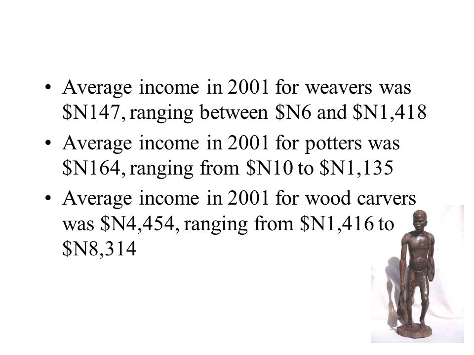 Average income in 2001 for weavers was $N147, ranging between $N6 and $N1,418 Average income in 2001 for potters was $N164, ranging from $N10 to $N1,135 Average income in 2001 for wood carvers was $N4,454, ranging from $N1,416 to $N8,314