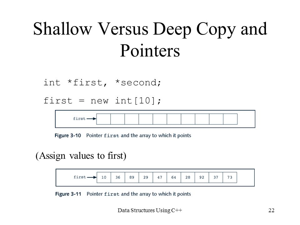 Data Structures Using C++22 Shallow Versus Deep Copy and Pointers int *first, *second; first = new int[10]; (Assign values to first)