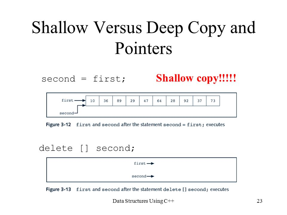 Data Structures Using C++23 Shallow Versus Deep Copy and Pointers second = first; delete [] second; Shallow copy!!!!!