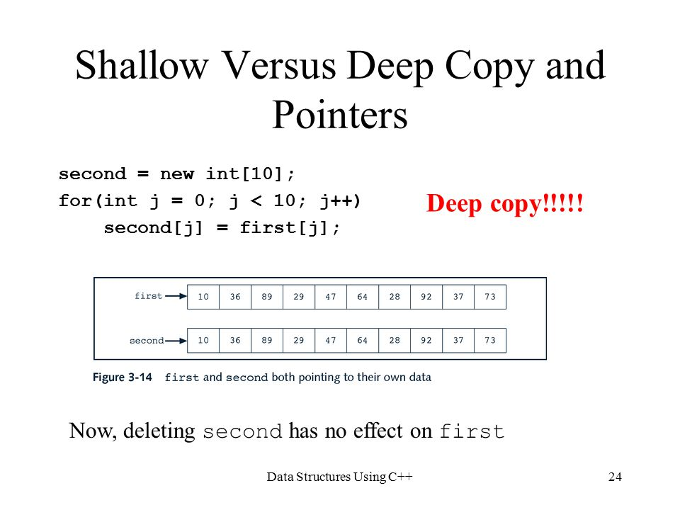 Data Structures Using C++24 Shallow Versus Deep Copy and Pointers second = new int[10]; for(int j = 0; j < 10; j++) second[j] = first[j]; Deep copy!!!!.