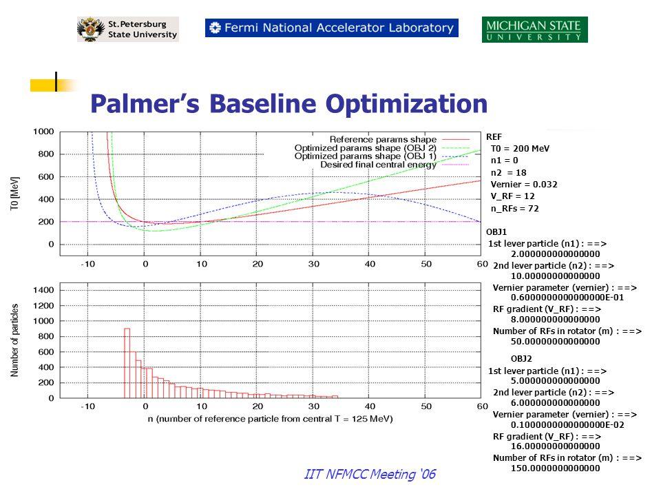 IIT NFMCC Meeting '06 Palmer's Baseline Optimization REF T0 = 200 MeV n1 = 0 n2 = 18 Vernier = 0.032 V_RF = 12 n_RFs = 72 OBJ1 1st lever particle (n1) : ==> 2.000000000000000 2nd lever particle (n2) : ==> 10.00000000000000 Vernier parameter (vernier) : ==> 0.6000000000000000E-01 RF gradient (V_RF) : ==> 8.000000000000000 Number of RFs in rotator (m) : ==> 50.00000000000000 OBJ2 1st lever particle (n1) : ==> 5.000000000000000 2nd lever particle (n2) : ==> 6.000000000000000 Vernier parameter (vernier) : ==> 0.1000000000000000E-02 RF gradient (V_RF) : ==> 16.00000000000000 Number of RFs in rotator (m) : ==> 150.0000000000000