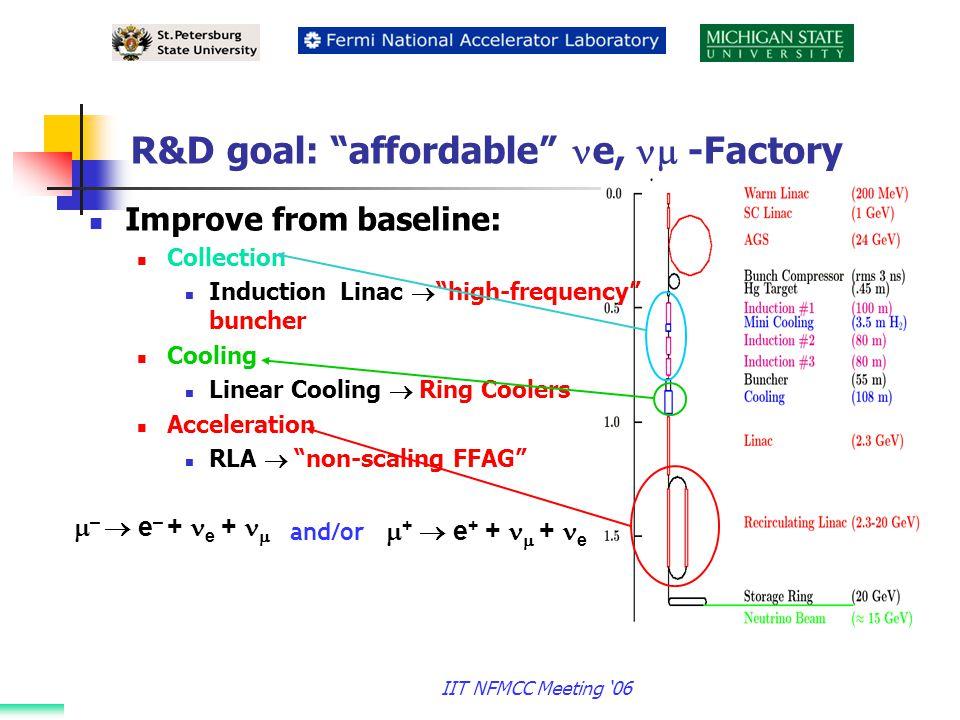 IIT NFMCC Meeting '06 OBJ2 (Optimized?)