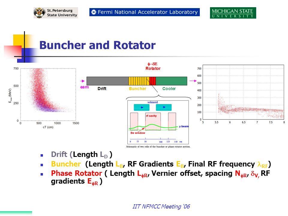 IIT NFMCC Meeting '06 Buncher and Rotator Drift (Length L D ) Buncher (Length L B, RF Gradients E B, Final RF frequency RF ) Phase Rotator ( Length L  R, Vernier offset, spacing N  R,  V, RF gradients E  R )