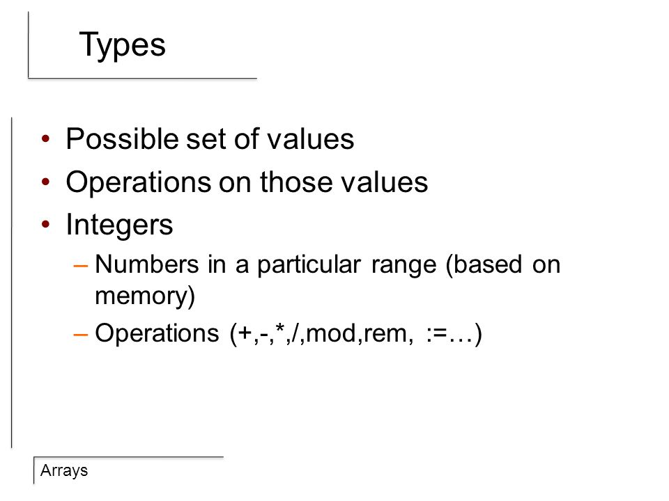 Arrays Java How do types work in java.What compilation errors happen.