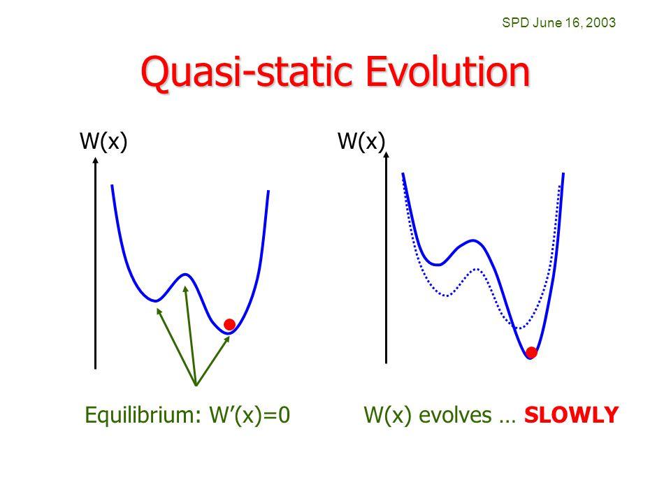 SPD June 16, 2003 Quasi-static Evolution W(x) Equilibrium: W'(x)=0W(x) evolves … SLOWLY