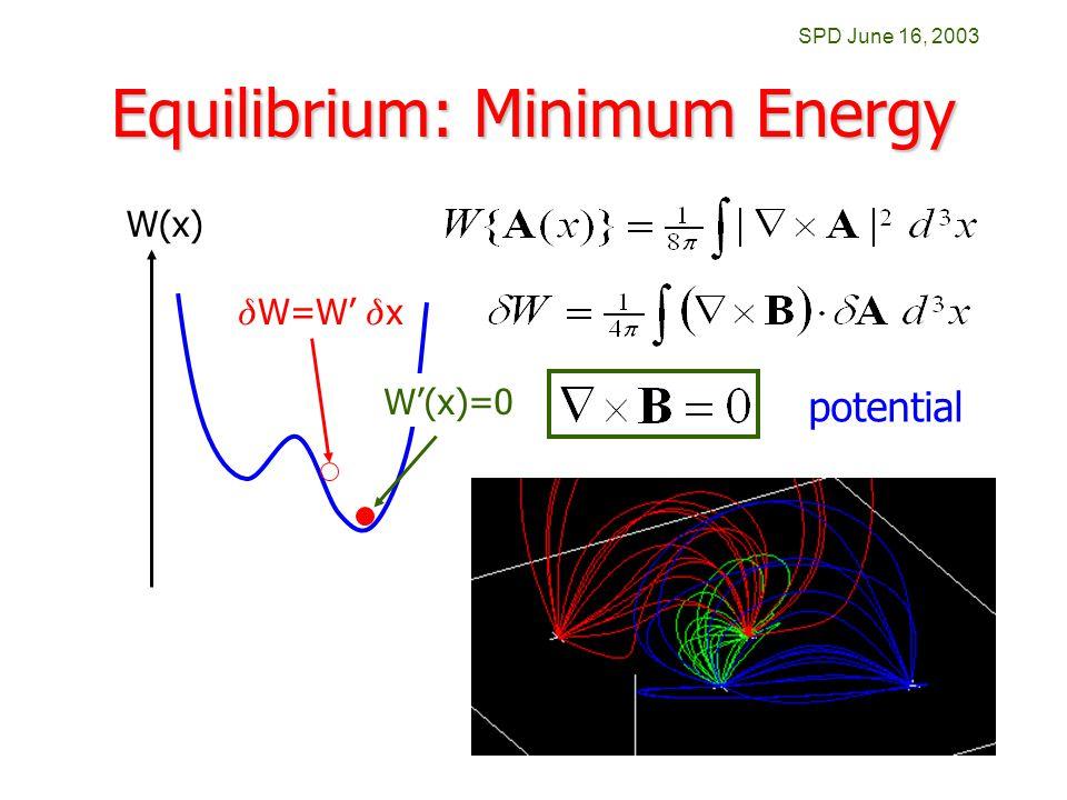 SPD June 16, 2003 Equilibrium: Minimum Energy W'(x)=0 potential W(x)  W=W'  x