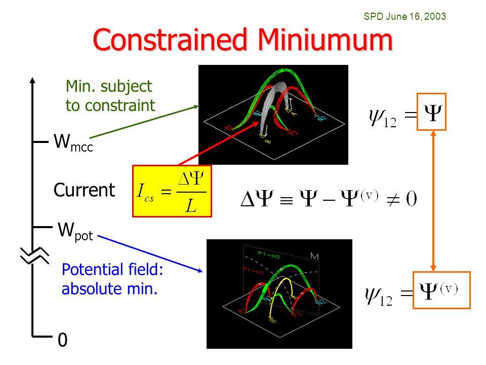 SPD June 16, 2003 Constrained Miniumum 0 W pot W mcc Potential field: absolute min.