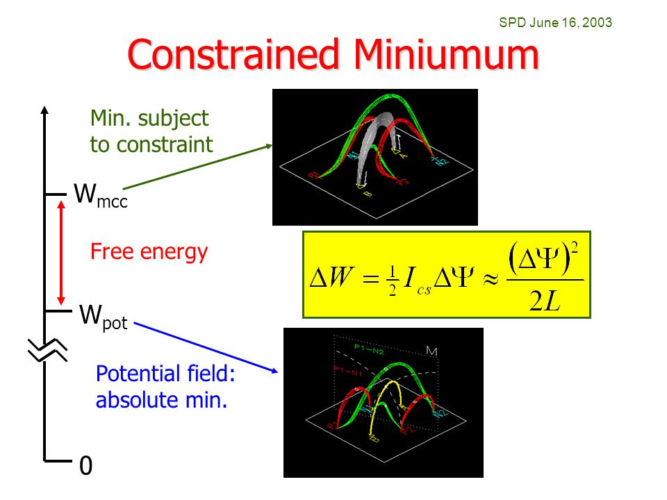 SPD June 16, 2003 Constrained Miniumum 0 W pot W mcc Min.