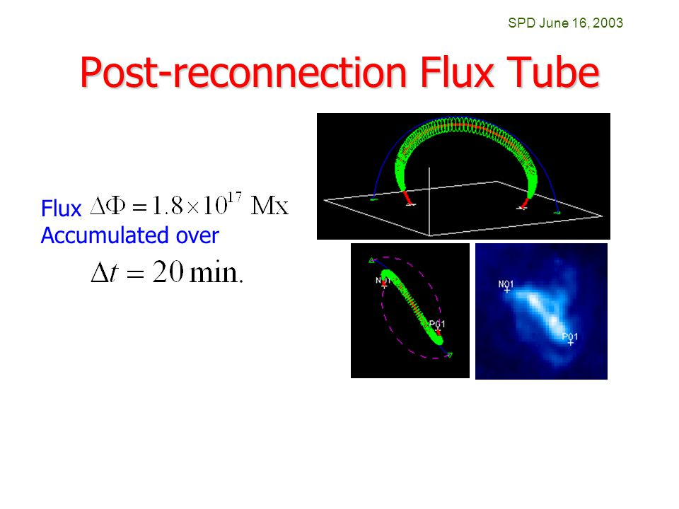 SPD June 16, 2003 Post-reconnection Flux Tube Flux Accumulated over
